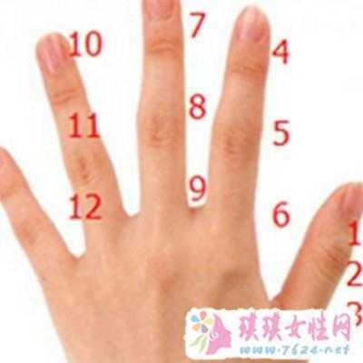 右手手背有痣的女人 右手手背上的痣代表什么图解展示