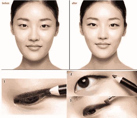 5cm(如果是单眼皮比较厚重的妹纸,要适当把眼线画粗一点,才不会被盖住图片