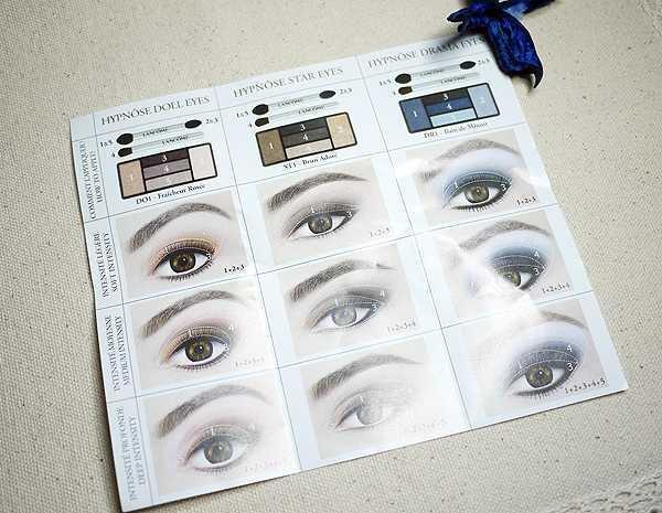 盘子里有详细的眼影画法步骤
